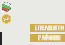 Изборният процес в България