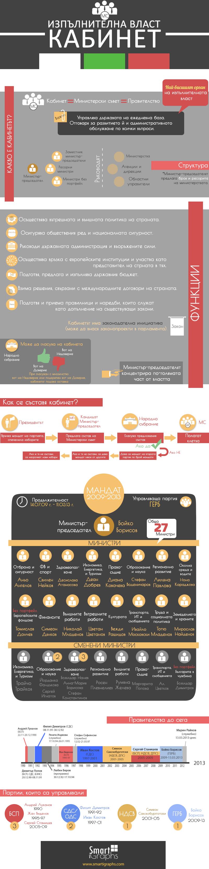 infographic_cabienet2