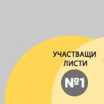 izbori_2013_1